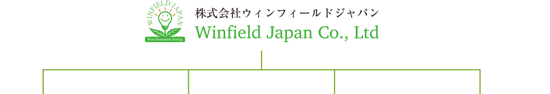 株式会社 ウィンフィールドジャパン